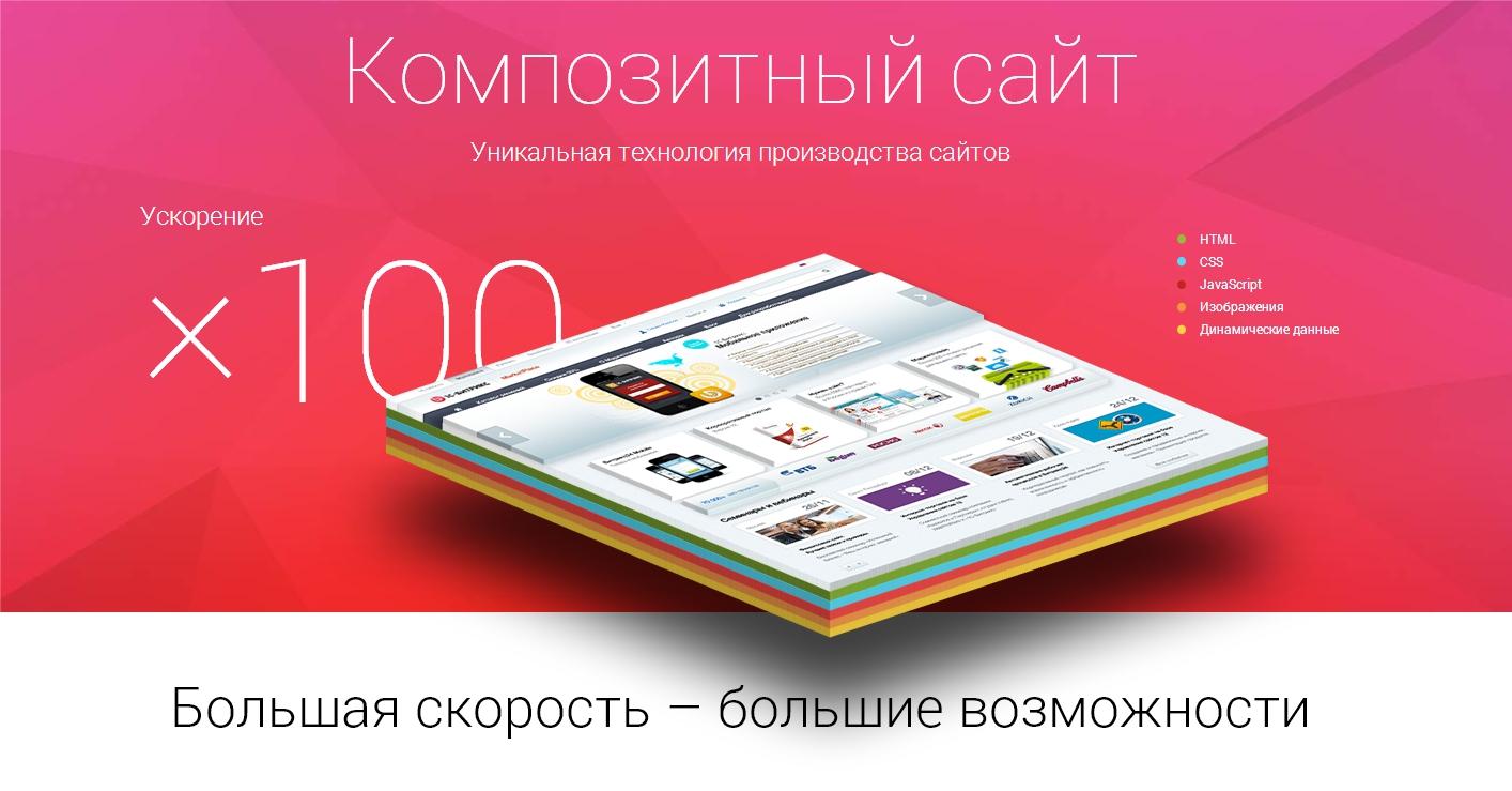 Внедрение технологии Композитный сайт
